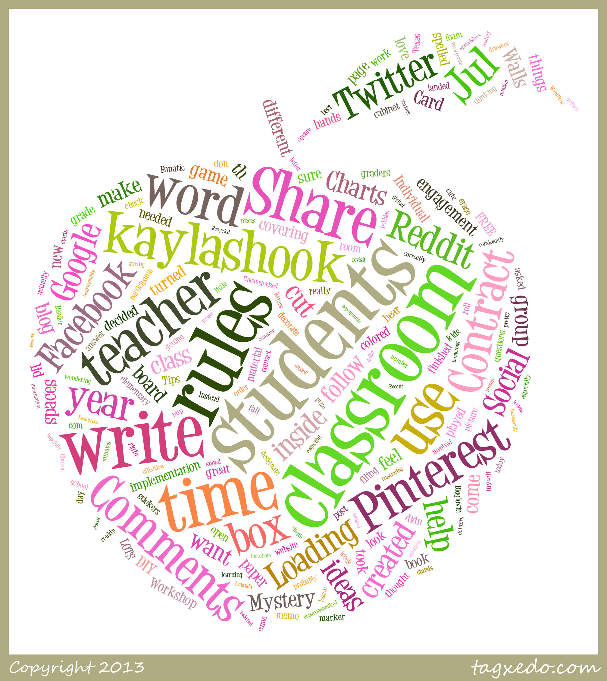 Word Cloud of my blog by Tagxedo